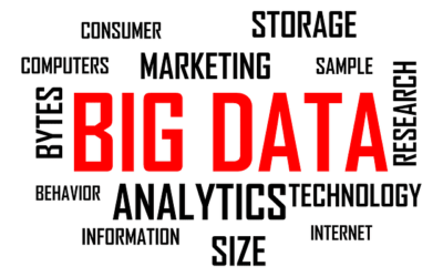 5 Ways Big Data is Impacting the Manufacturing Industries