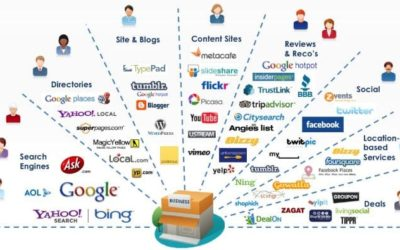 Attribution Modeling: Bring the Power of Big Data into Marketing