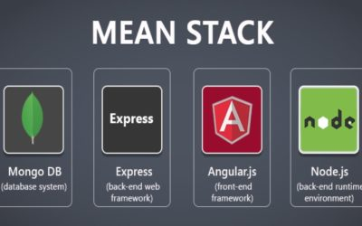 What is MEAN Stack and When to Use it?