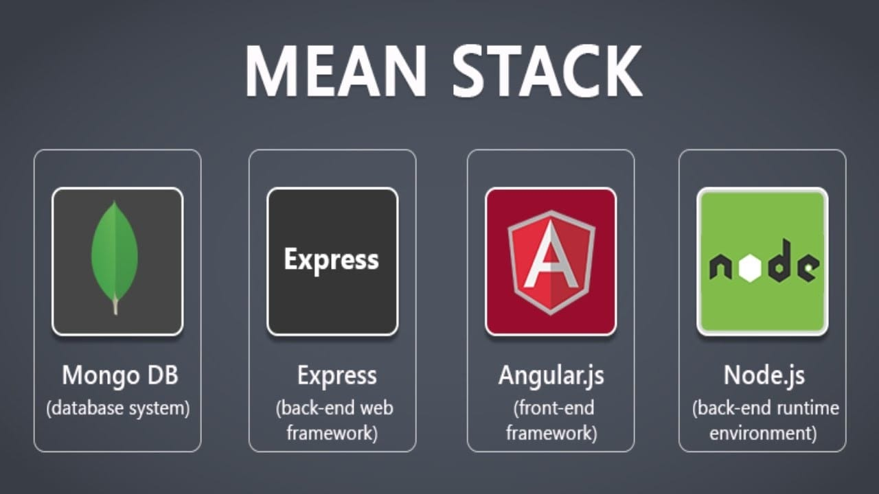 MEAN Technology Stack
